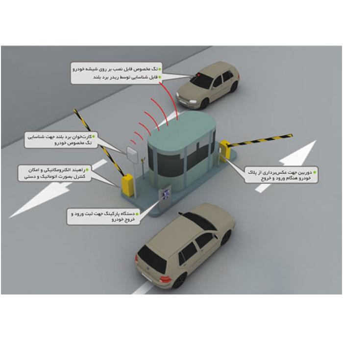 اتوماسیون پارکینگ - نرم افزار پلاک خوان